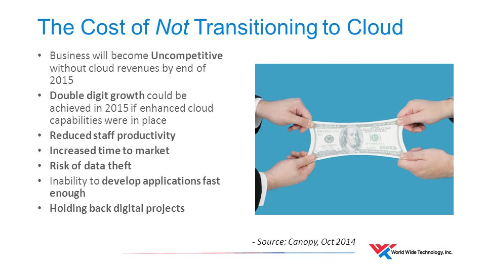 The Cost of Not Transitioning to Cloud Business will become Uncompetitive without cloud revenues by end of 2015 Double digit growth could be achieved in 2015 if enhanced cloud capabilities were in place Reduced staff productivity Increased time to market Risk of data theft Inability to develop applications fast enough Holding back digital projects - Source: Canopy, Oct 2014