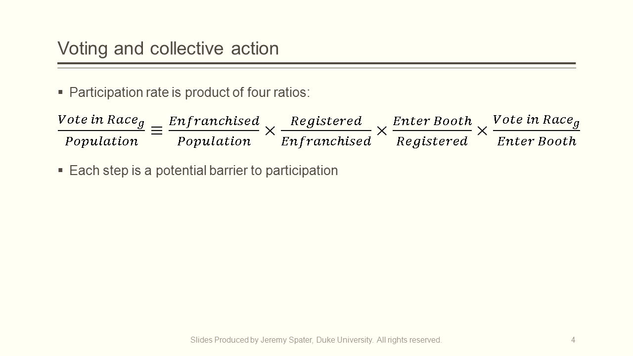 Voting and collective action  Participation rate is product of four ratios:  Each step is a potential barrier to participation Slides Produced by Jeremy Spater, Duke University.