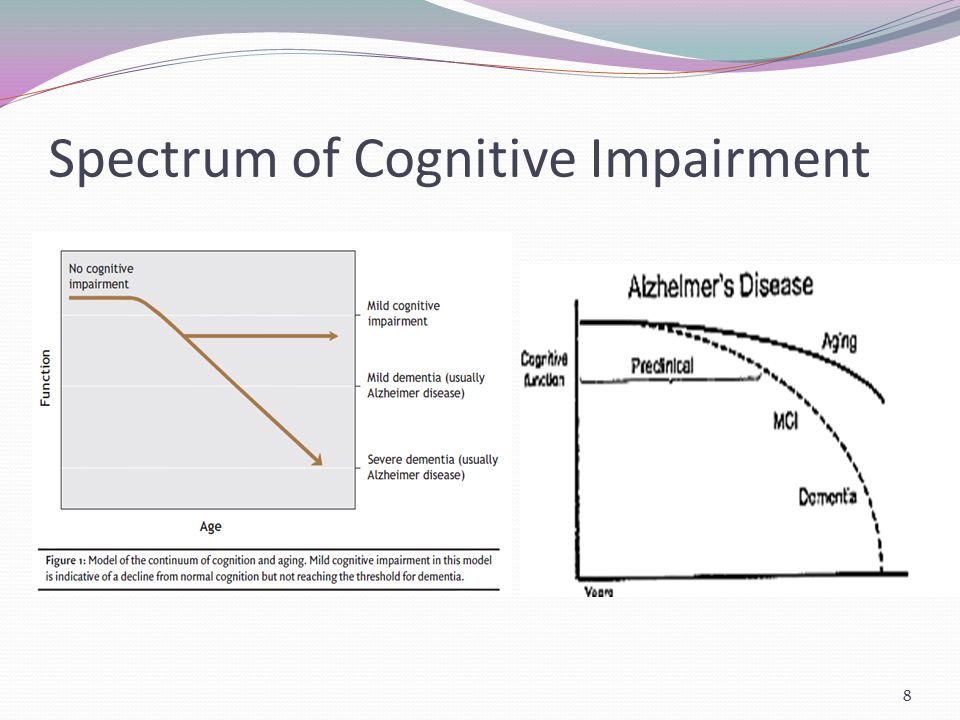 Managing ADRD: The Caregiver (slide 2 of 3) According to the Alzheimer's Association, 2006: 80% of caregivers report they frequently suffer high levels of stress Nearly 50% report feelings of depression Such feelings of enduring stress and frustration have been frequently referred to as caregiver burden .
