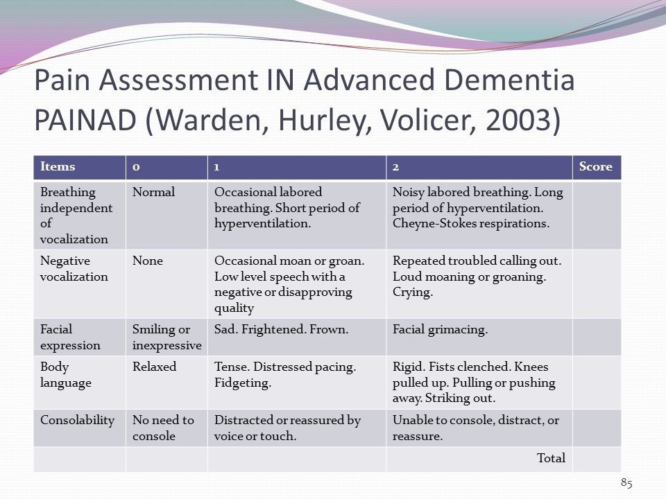 Pain Assessment IN Advanced Dementia PAINAD (Warden, Hurley, Volicer, 2003) Items012Score Breathing independent of vocalization NormalOccasional labor