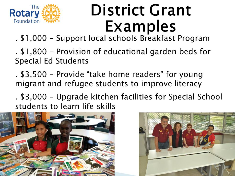$1,000 – Support local schools Breakfast Program.
