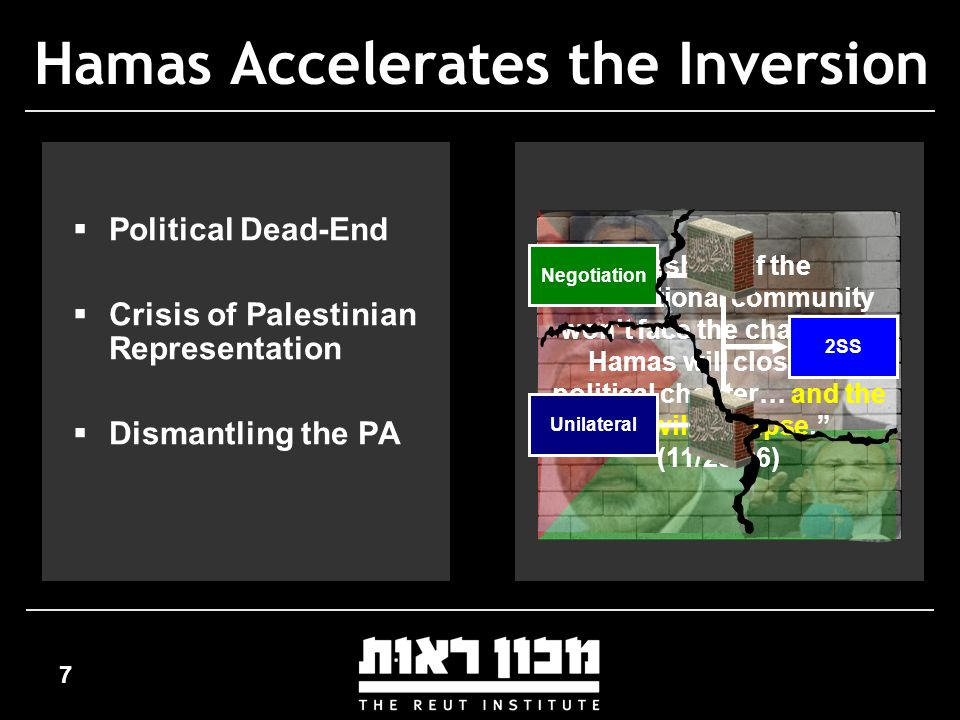 7 Meshal: If the international community won't face the challenge, Hamas will close the political chapter… and the PA will collapse. (11/25/06) Hamas Accelerates the Inversion  Political Dead-End  Crisis of Palestinian Representation  Dismantling the PA 2SS Negotiation Unilateral