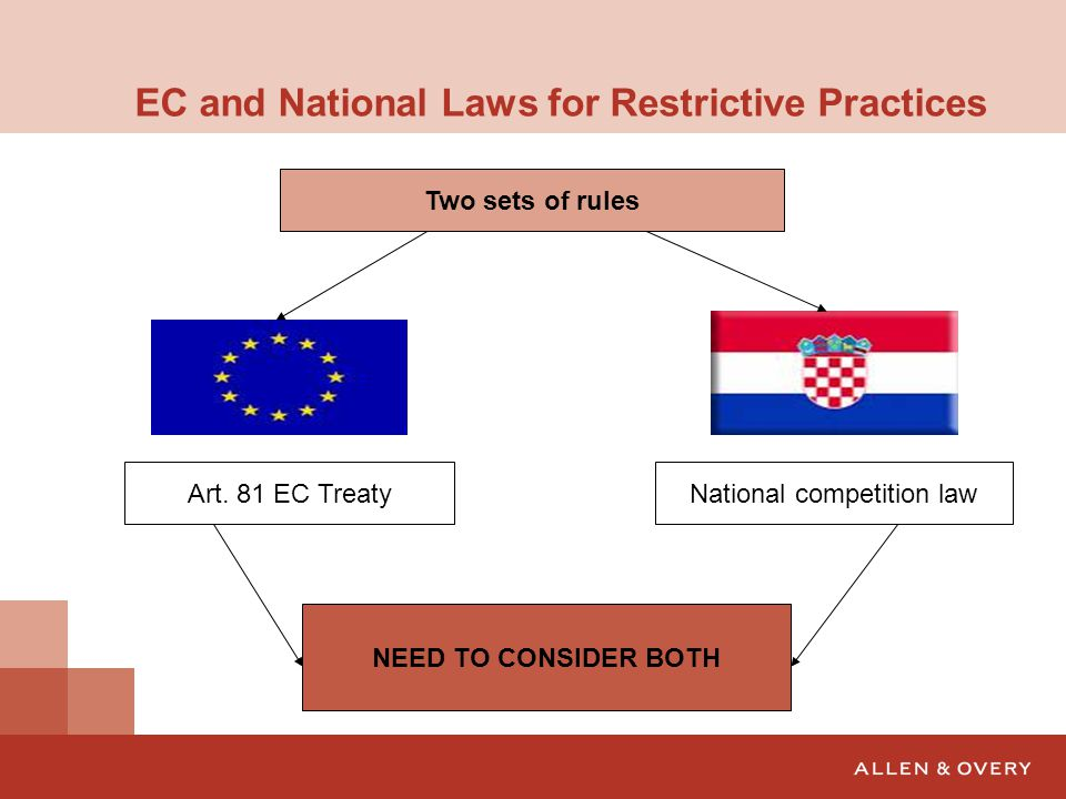 EC and National Laws for Restrictive Practices NEED TO CONSIDER BOTH Two sets of rules Art.
