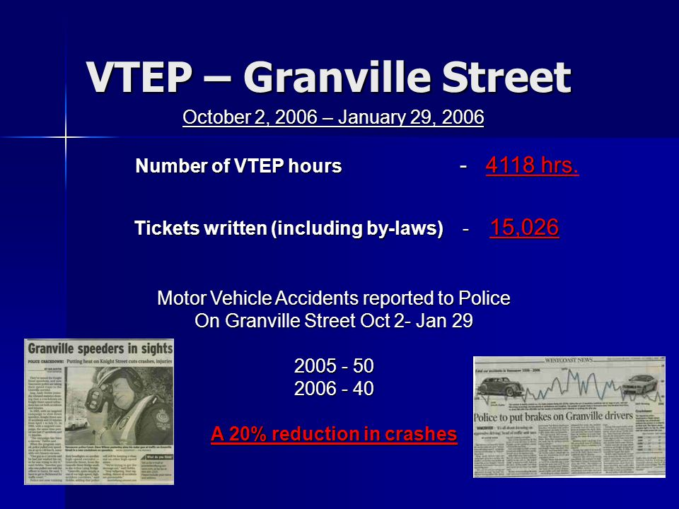 VTEP – Granville Street October 2, 2006 – January 29, 2006 Number of VTEP hours - 4118 hrs Number of VTEP hours - 4118 hrs.