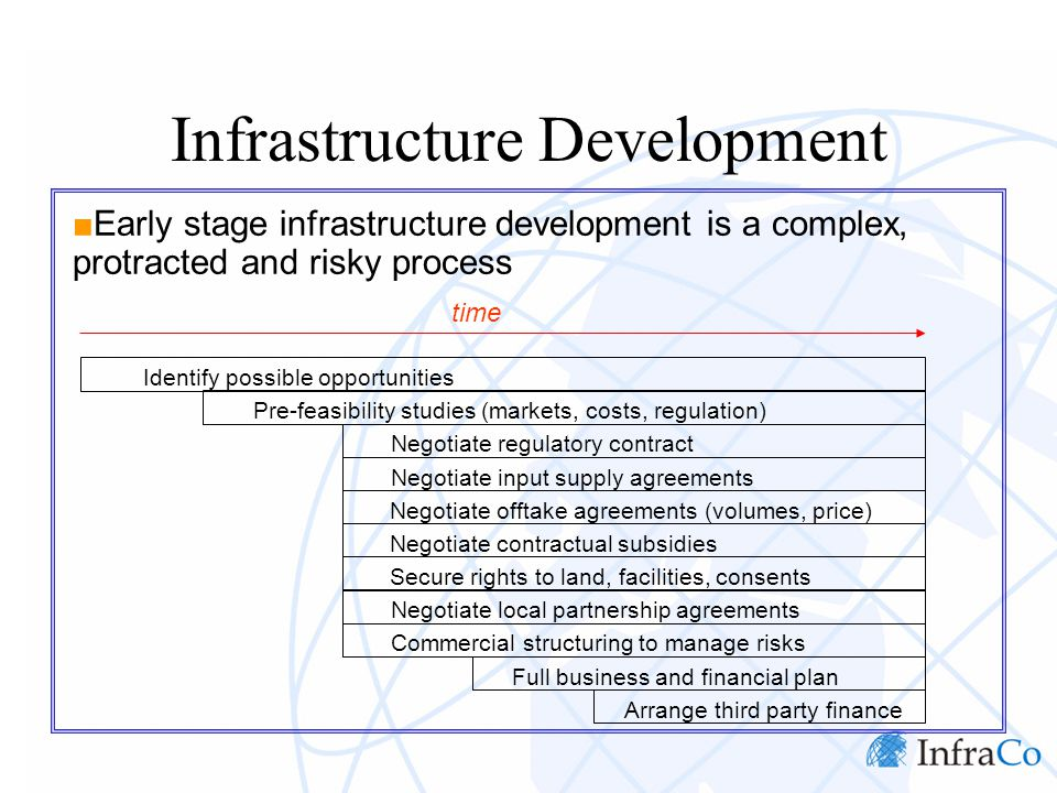 InfraCo's Role InfraCo will Shoulder much of the upfront costs of early stage project development Secure in-principle commitments from providers of finance to support investments subject to entry by a competent private sector sponsor Prior to financial close, offer structured investment opportunities to private partners