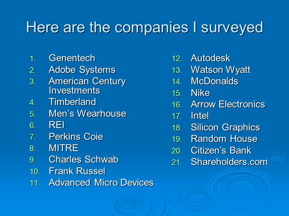 Here are the companies I surveyed 1. Genentech 2.