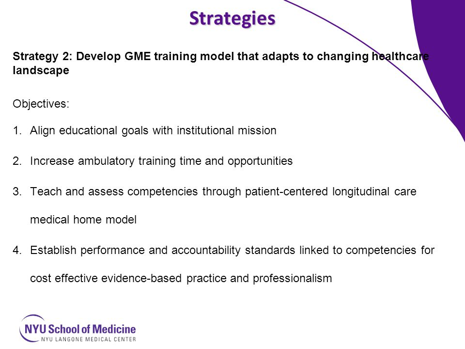 Strategies Strategy 2: Develop GME training model that adapts to changing healthcare landscape Objectives: 1.Align educational goals with institutiona