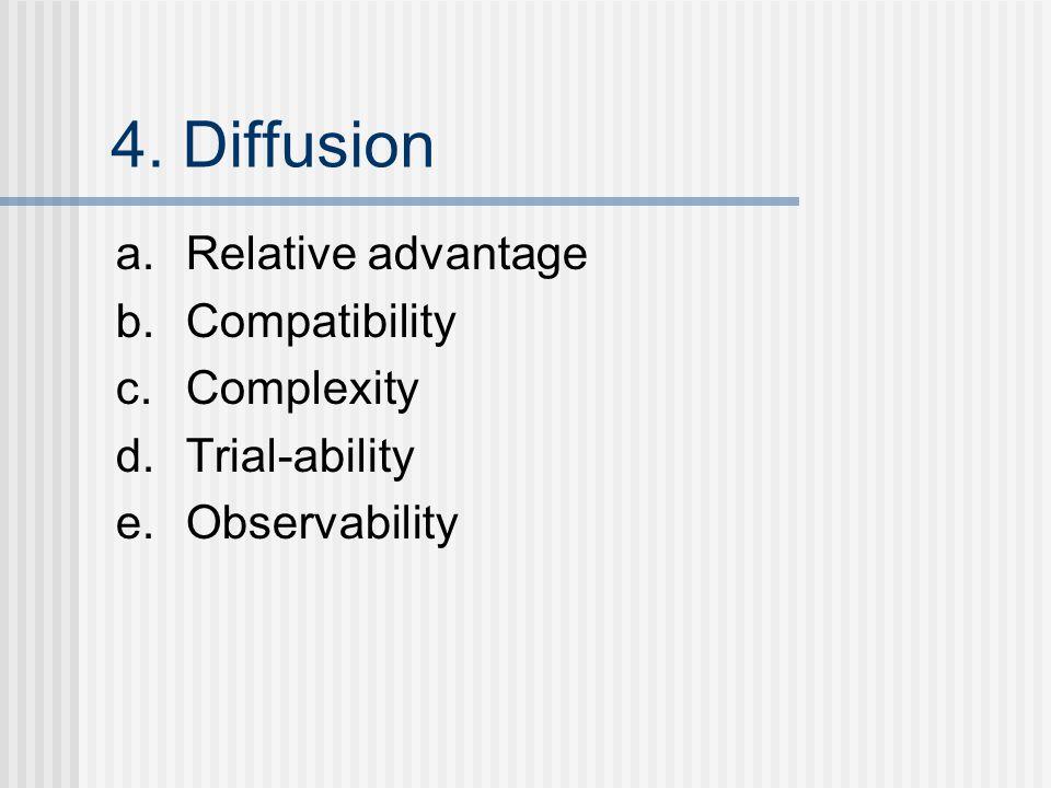 4. Diffusion a.Relative advantage b.Compatibility c.Complexity d.Trial-ability e.Observability