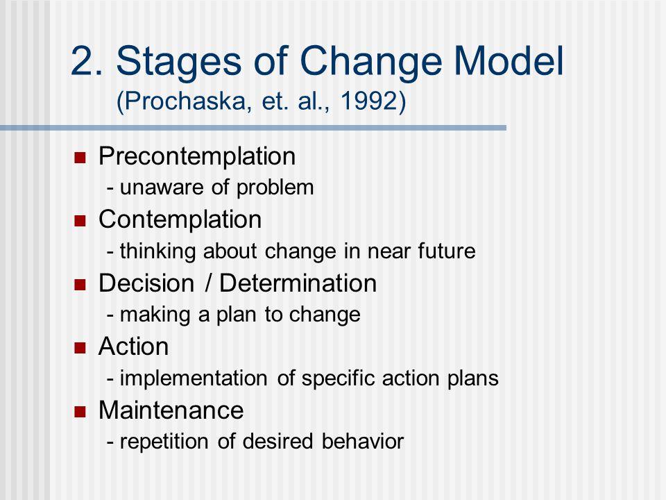 2. Stages of Change Model (Prochaska, et.