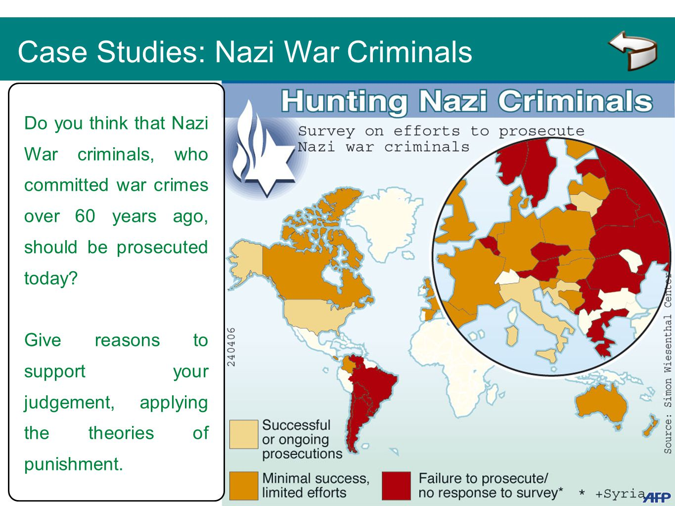 Case Studies: Nazi War Criminals Do you think that Nazi War criminals, who committed war crimes over 60 years ago, should be prosecuted today? Give re