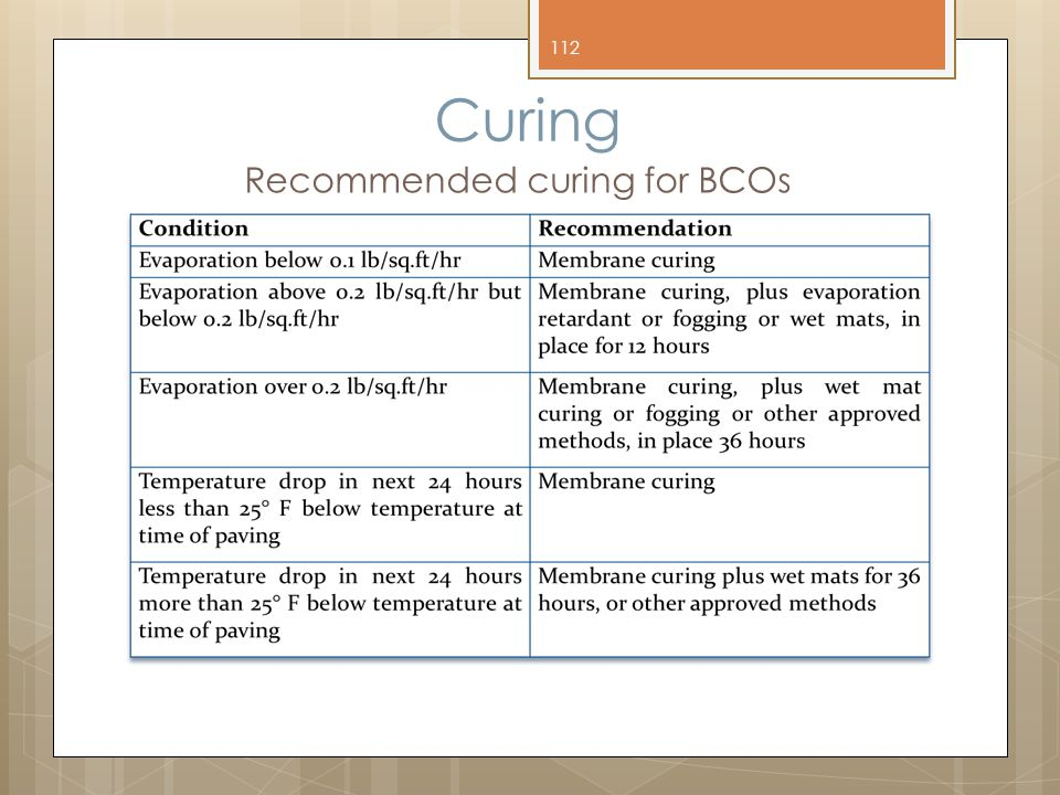 Curing Recommended curing for BCOs 112