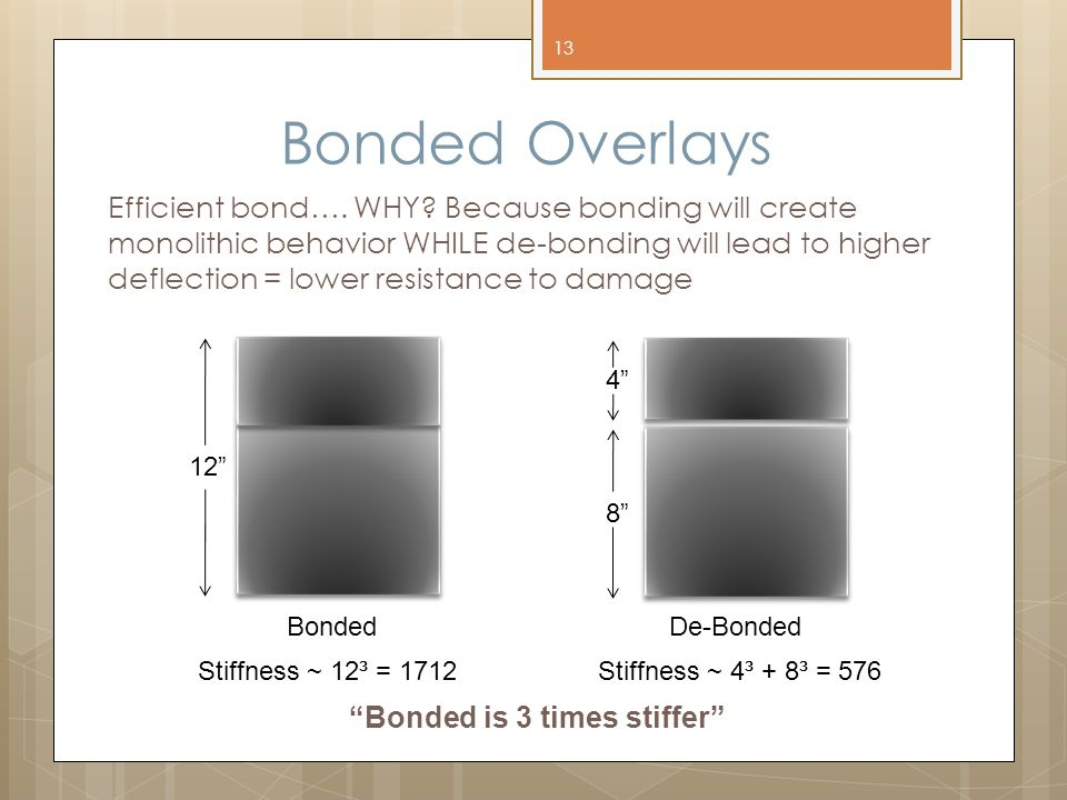 Bonded Overlays Efficient bond…. WHY? Because bonding will create monolithic behavior WHILE de-bonding will lead to higher deflection = lower resistan