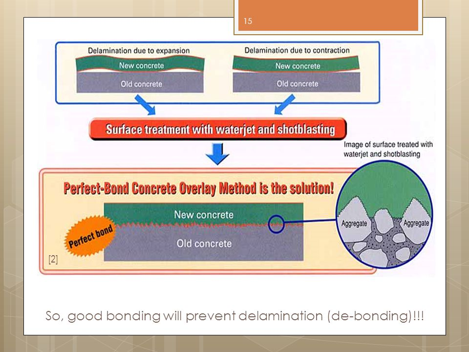 15 So, good bonding will prevent delamination (de-bonding)!!! [2]