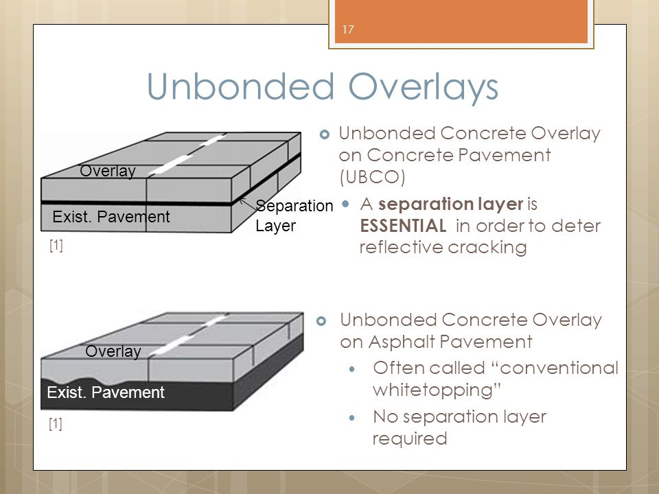 Unbonded Overlays  Unbonded Concrete Overlay on Concrete Pavement (UBCO) A separation layer is ESSENTIAL in order to deter reflective cracking 17 Ove