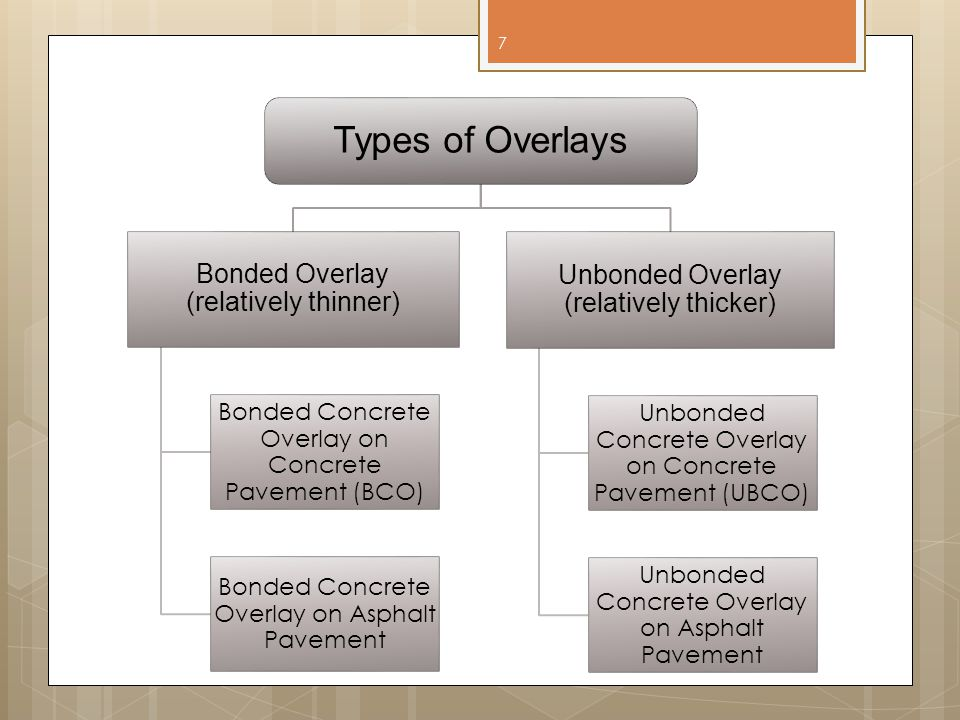 7 Types of Overlays Bonded Overlay (relatively thinner) Bonded Concrete Overlay on Concrete Pavement (BCO) Bonded Concrete Overlay on Asphalt Pavement Unbonded Overlay (relatively thicker) Unbonded Concrete Overlay on Concrete Pavement (UBCO) Unbonded Concrete Overlay on Asphalt Pavement