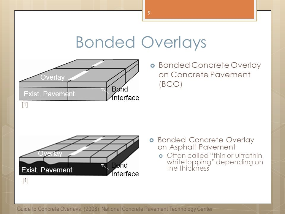 Bonded Overlays 9 Overlay Exist. Pavement Bond Interface Overlay Exist. Pavement Bond Interface Guide to Concrete Overlays. (2008). National Concrete