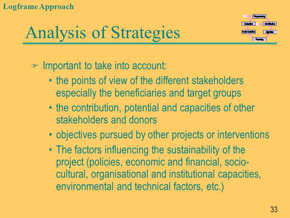 34 Analysis of Strategies (IV) RESULTS OVERALL OBJECTIVE PROJECT PURPOSE Coral & man- grove habitats conserved Incidence of illegal fishing reduced Quality of fish processing improved Access to markets improved Rate of decline in fish stocks arrested Price received by artisanal fisher- folk increased Incomes of artisa- nal fisherfolk increased OUT IN Decision based on: budget, priorities, human resources available, social acceptability, urgency,...