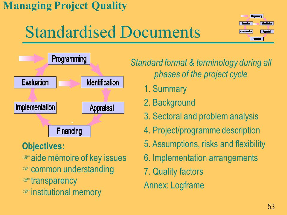 54 Managing Project Quality Basic Format for all documents Summary 1.