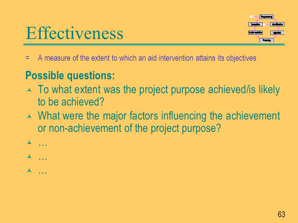 64 Evaluation of Impact u Analysis of the overall effects of the project u Analysis of the contribution of the project purpose to the overall objectives u Also analysis of unintended impacts (negative and positive) Overall Objectives Project Purpose + Assumptions Results + Assumptions Activities + Assumptions allocation action utilisation change Impact + Preconditions Means