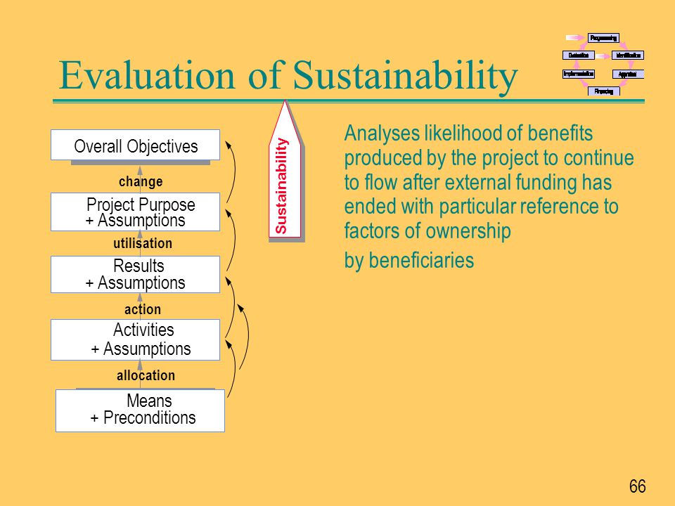 67 Sustainability = Sustainability is concerned with measuring whether the benefits of an activity are likely to continue after donor funding has been withdrawn.