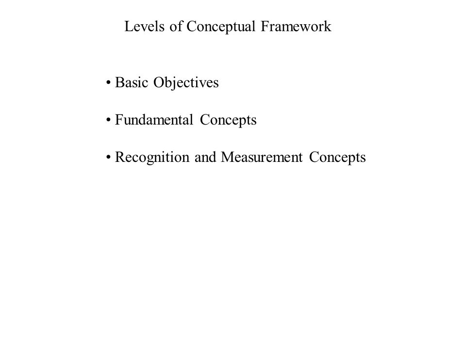 Levels of Conceptual Framework Basic Objectives Fundamental Concepts Recognition and Measurement Concepts