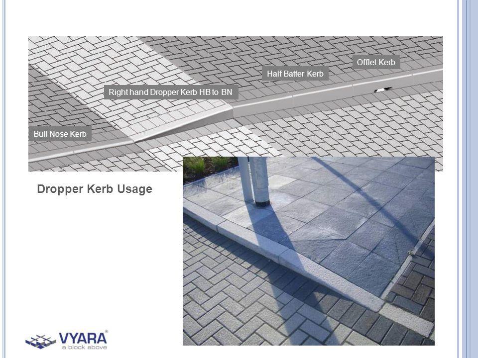 Dropper Kerb Usage Half Batter Kerb Right hand Dropper Kerb HB to BN Bull Nose Kerb Offlet Kerb