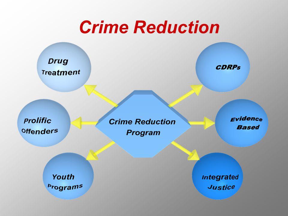 Crime Reduction