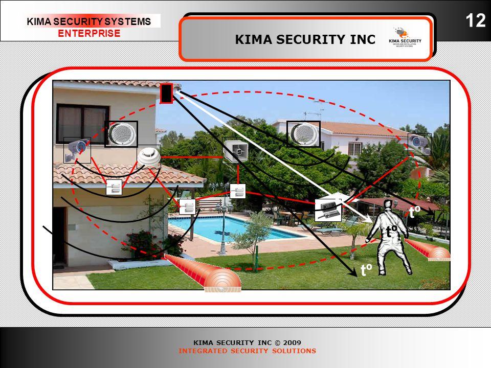 KIMA SECURITY INC © 2009 INTEGRATED SECURITY SOLUTIONS KIMA SECURITY SYSTEMS ENTERPRISE KIMA SECURITY INC 12 tº