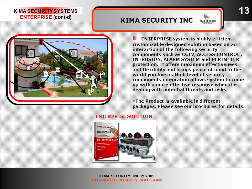 KIMA SECURITY INC © 2009 INTEGRATED SECURITY SOLUTIONS KIMA SECURITY SYSTEMS ENTERPRISE (cont-d) KIMA SECURITY INC 13 ENTERPRISE SOLUTION ENTERPRISE system is highly efficient customizable designed solution based on an interaction of the following security components such as CCTV, ACCESS CONTROL, INTRUSION, ALARM SYSTEM and PERIMETER protection.