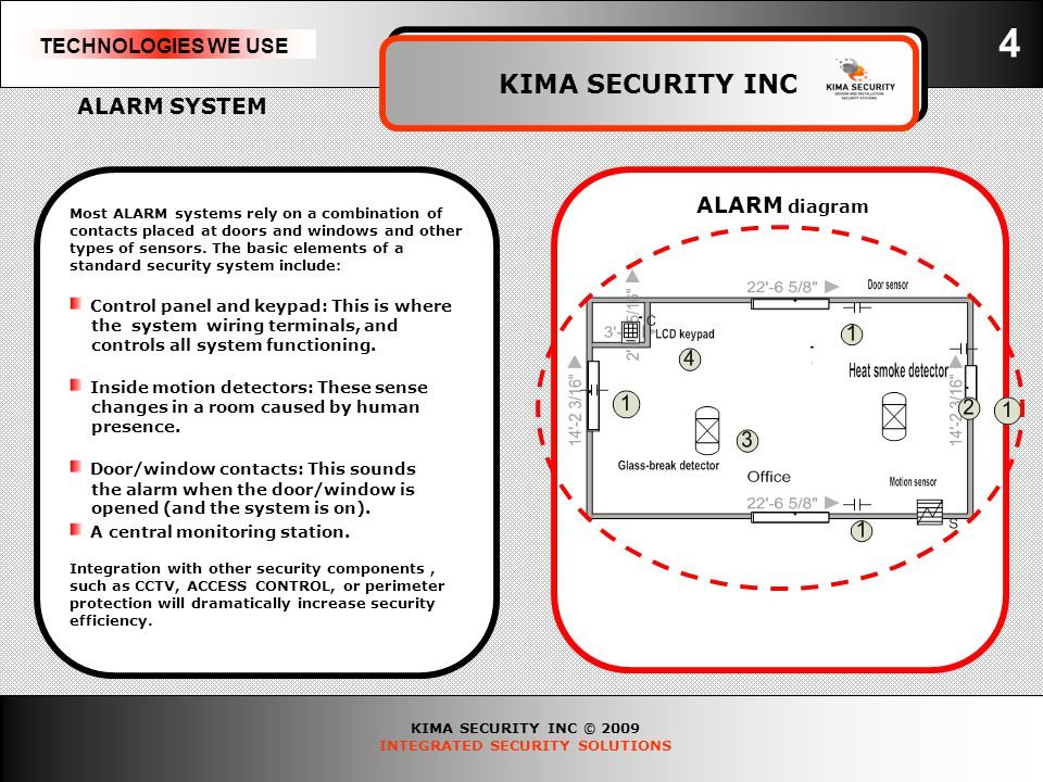 KIMA SECURITY INC © 2009 INTEGRATED SECURITY SOLUTIONS TECHNOLOGIES WE USE KIMA SECURITY INC 4 Most ALARM systems rely on a combination of contacts placed at doors and windows and other types of sensors.