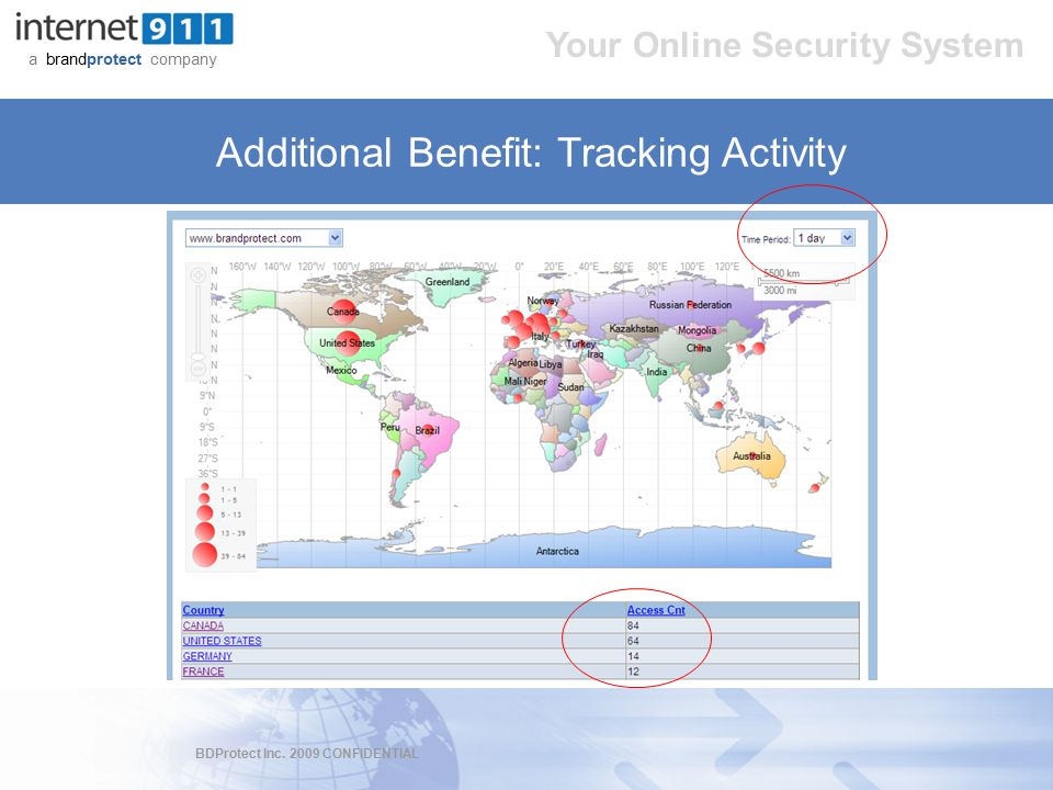 BDProtect Inc. 2009 CONFIDENTIAL a brandprotect company Your Online Security System Additional Benefit: Tracking Activity