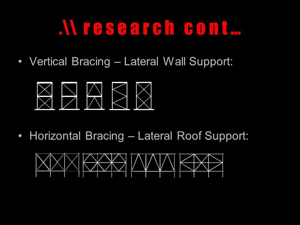 .\\ e x t e r i o r b r a c i n g External bracing connection