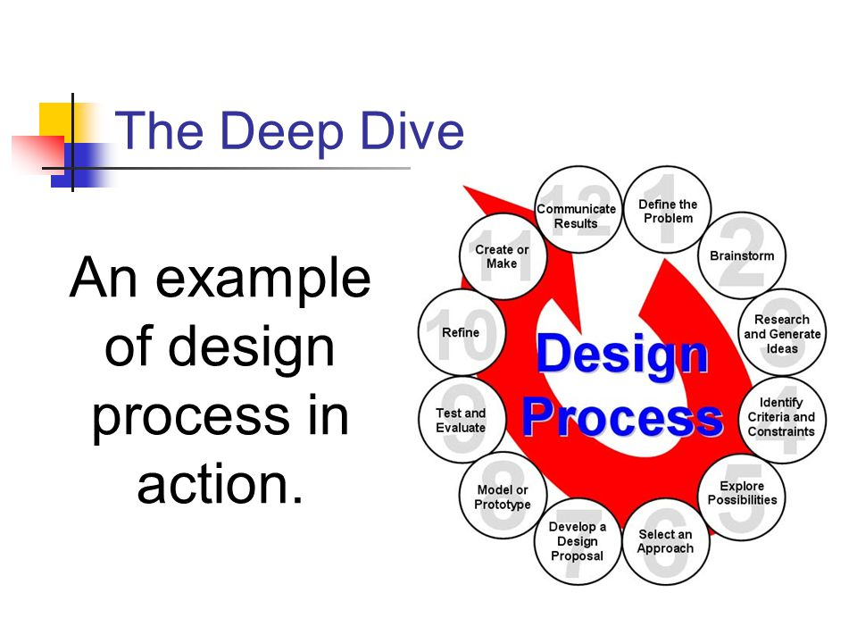 The Deep Dive An example of design process in action.