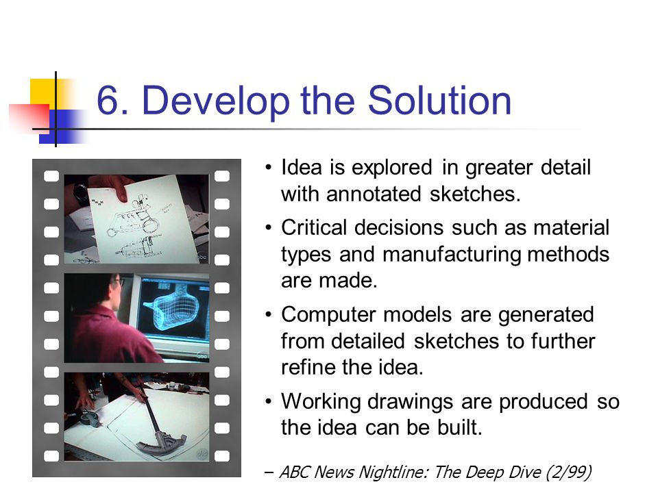 6. Develop the Solution – ABC News Nightline: The Deep Dive (2/99) Idea is explored in greater detail with annotated sketches. Critical decisions such