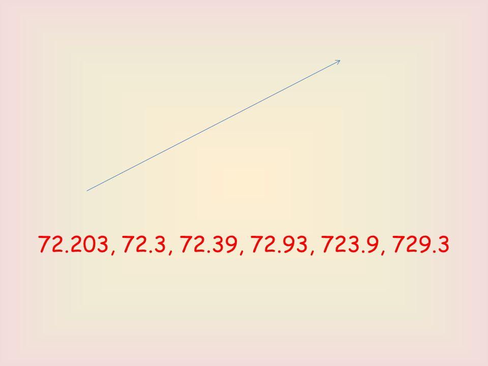 72.203, 72.3, 72.39, 72.93, 723.9, 729.3