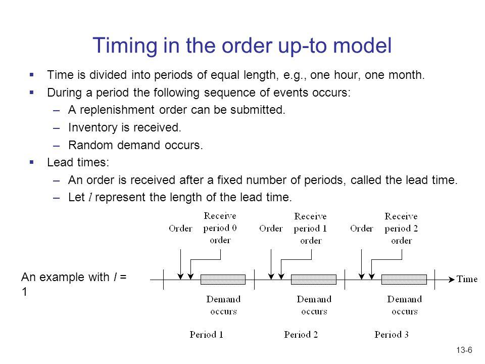 Order up-to model vs.