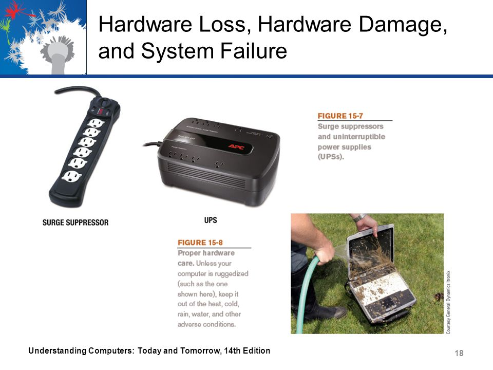 Hardware Loss, Hardware Damage, and System Failure Understanding Computers: Today and Tomorrow, 14th Edition 18