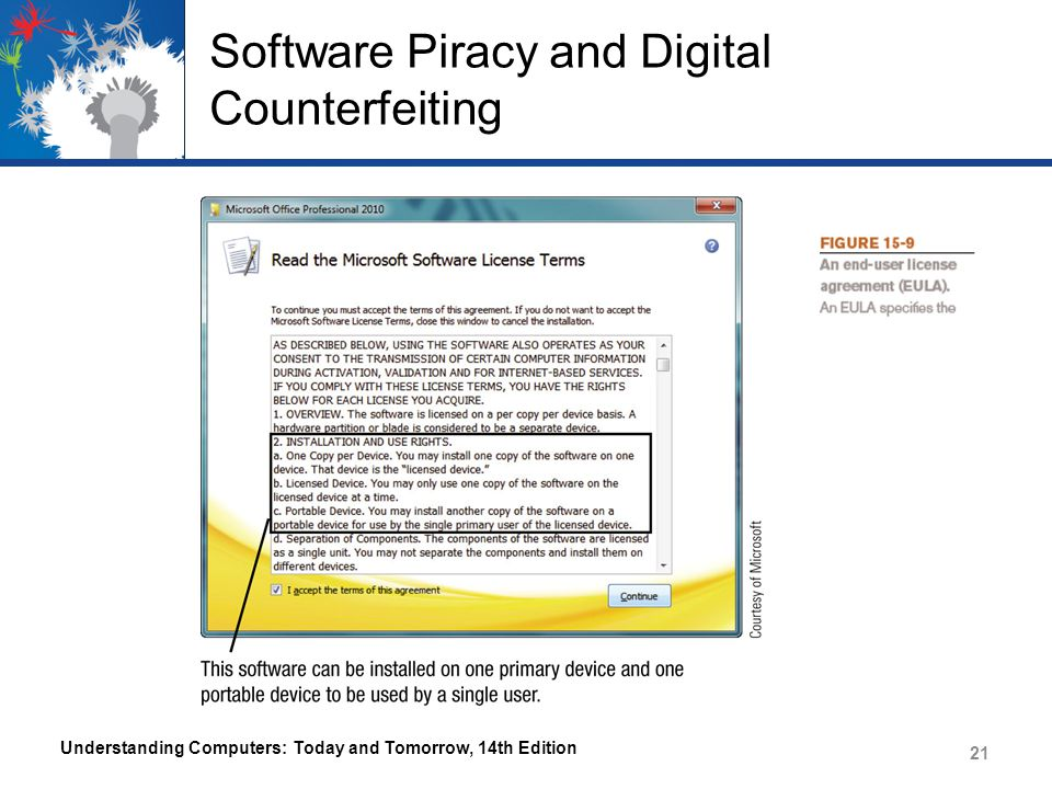 Software Piracy and Digital Counterfeiting Understanding Computers: Today and Tomorrow, 14th Edition 21