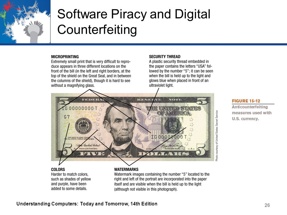 Software Piracy and Digital Counterfeiting Understanding Computers: Today and Tomorrow, 14th Edition 26