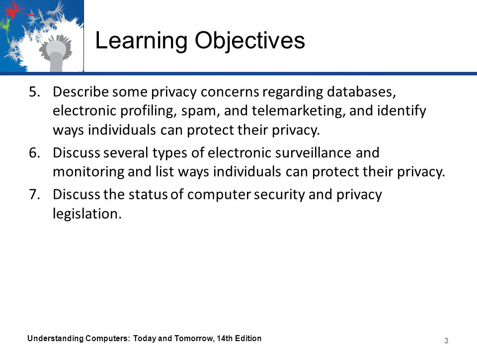 Learning Objectives 5.Describe some privacy concerns regarding databases, electronic profiling, spam, and telemarketing, and identify ways individuals can protect their privacy.