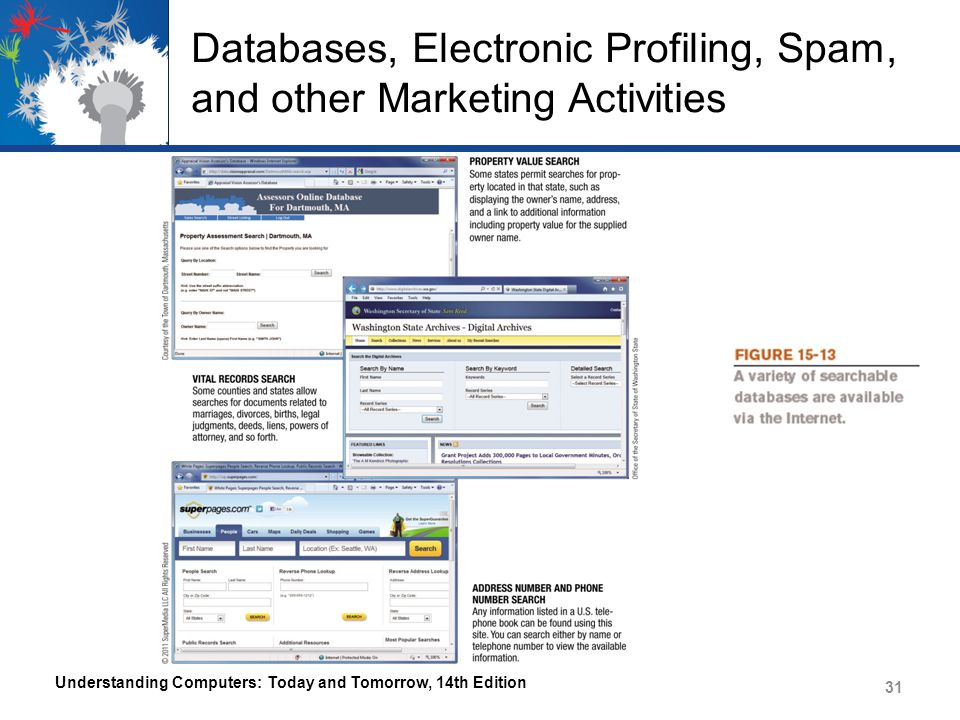 Databases, Electronic Profiling, Spam, and other Marketing Activities Understanding Computers: Today and Tomorrow, 14th Edition 31
