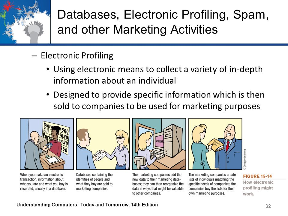 Databases, Electronic Profiling, Spam, and other Marketing Activities – Electronic Profiling Using electronic means to collect a variety of in-depth information about an individual Designed to provide specific information which is then sold to companies to be used for marketing purposes Understanding Computers: Today and Tomorrow, 14th Edition 32