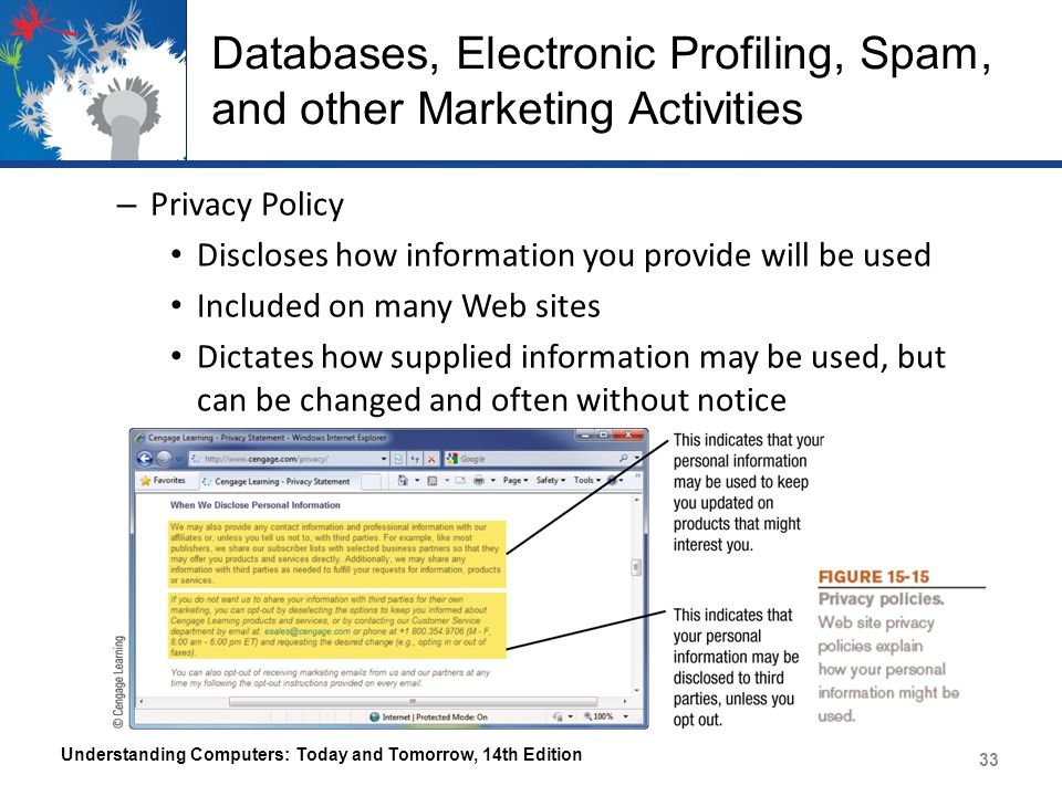 Databases, Electronic Profiling, Spam, and other Marketing Activities – Privacy Policy Discloses how information you provide will be used Included on many Web sites Dictates how supplied information may be used, but can be changed and often without notice Understanding Computers: Today and Tomorrow, 14th Edition 33