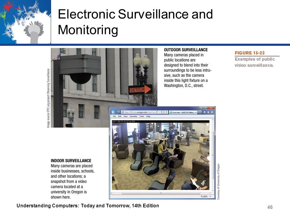 Electronic Surveillance and Monitoring Understanding Computers: Today and Tomorrow, 14th Edition 46