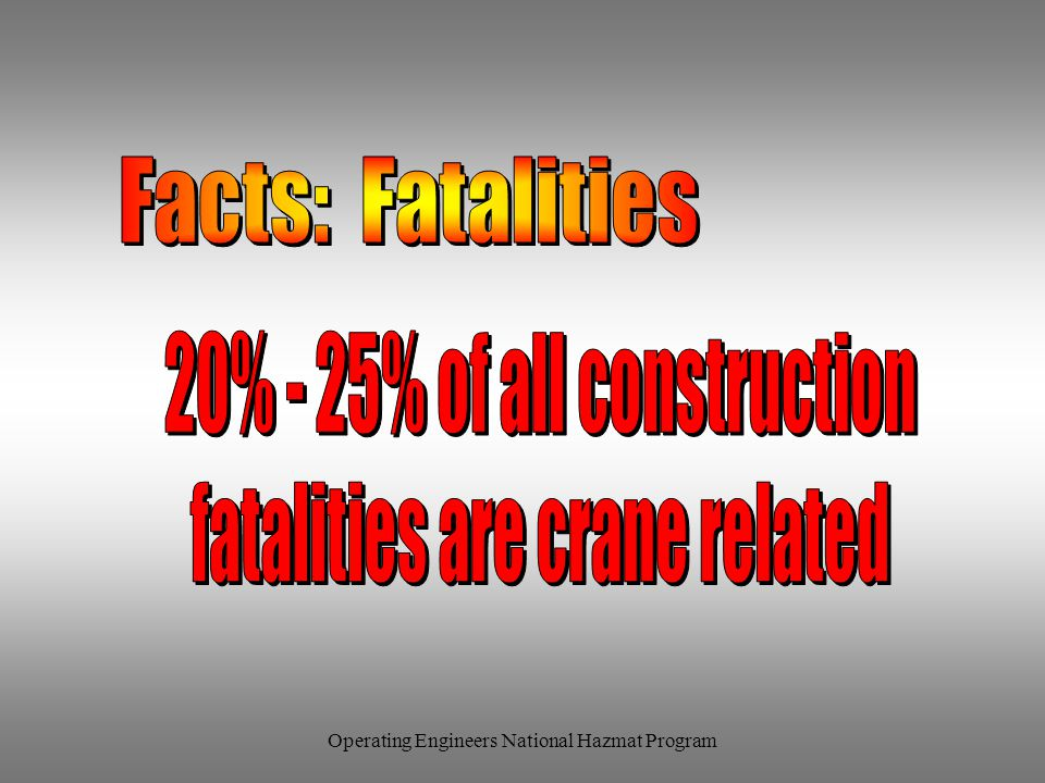 Operating Engineers National Hazmat Program v Improper setup 4 Inadequate outrigger cribbing 4 Unstable ground (Utilities, uncompacted soil, etc.) 4 Unlevel crane (Reduction in capacities upto 50%) 4 Inspection failure - damaged components v Improper setup 4 Inadequate outrigger cribbing 4 Unstable ground (Utilities, uncompacted soil, etc.) 4 Unlevel crane (Reduction in capacities upto 50%) 4 Inspection failure - damaged components