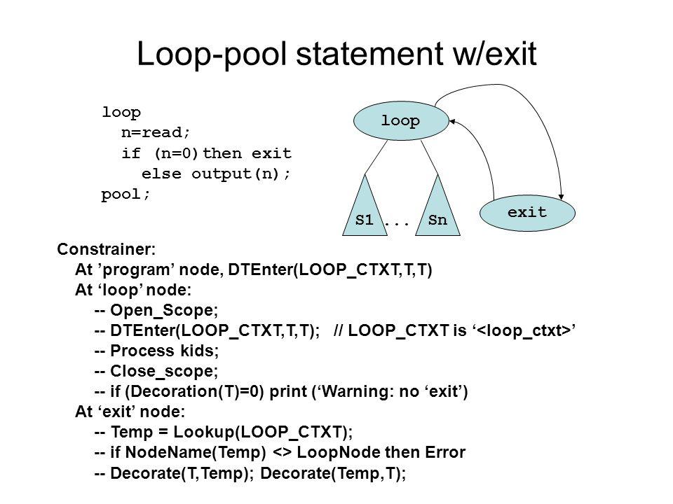 Loop-pool statement w/exit loop S1Sn loop n=read; if (n=0)then exit else output(n); pool;...