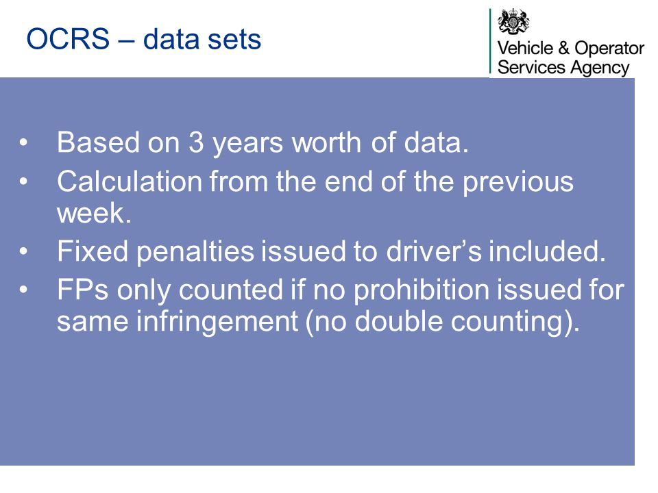 Based on 3 years worth of data. Calculation from the end of the previous week. Fixed penalties issued to driver's included. FPs only counted if no pro