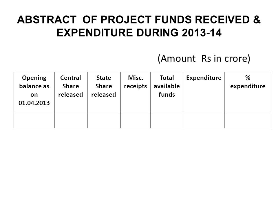 ABSTRACT OF PROJECT FUNDS RECEIVED & EXPENDITURE DURING 2013-14 Opening balance as on 01.04.2013 Central Share released State Share released Misc. rec