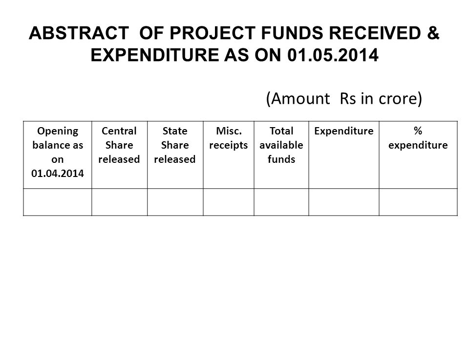 ABSTRACT OF PROJECT FUNDS RECEIVED & EXPENDITURE AS ON 01.05.2014 Opening balance as on 01.04.2014 Central Share released State Share released Misc. r