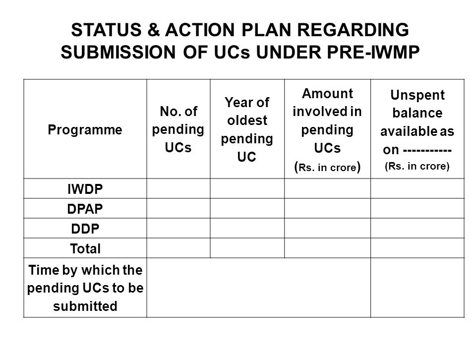 Programme No. of pending UCs Year of oldest pending UC Amount involved in pending UCs ( Rs.